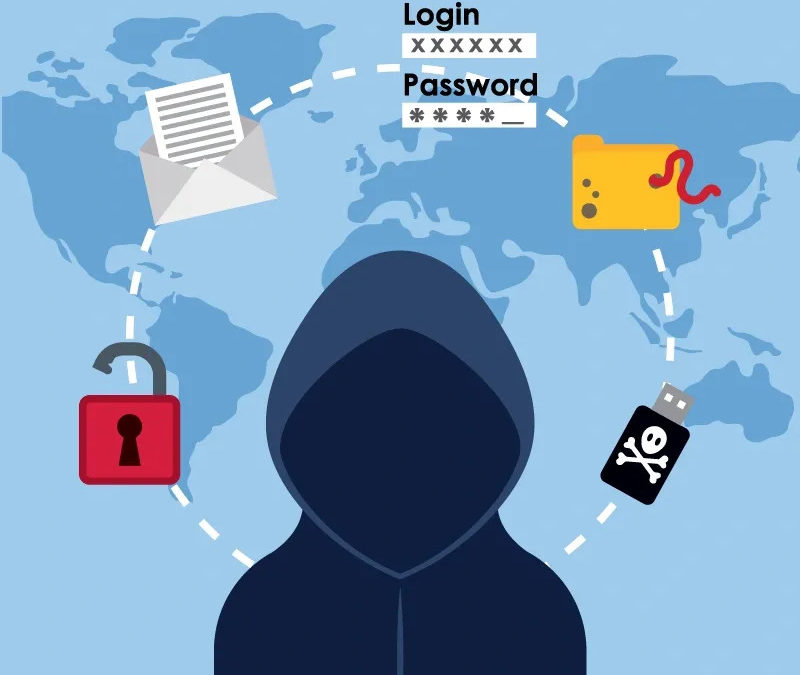 HOW YOU'RE ALLOWING CRIMINALS TO STEAL YOUR IDENTITY
